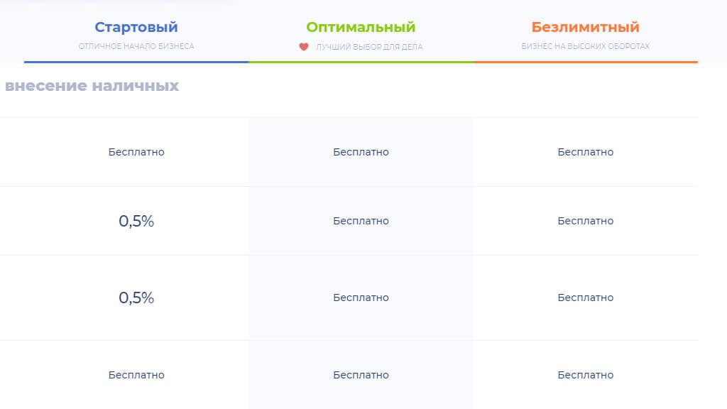 На разных тарифах отсутствует комиссия за внесение наличных на р/с