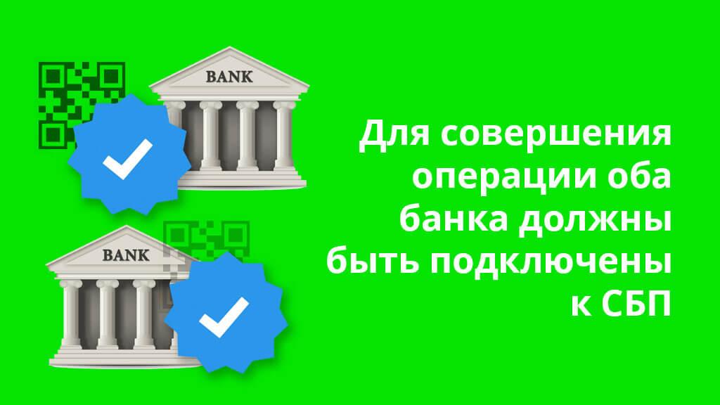 Для совершения операции оба банка должны быть подключены к СБП