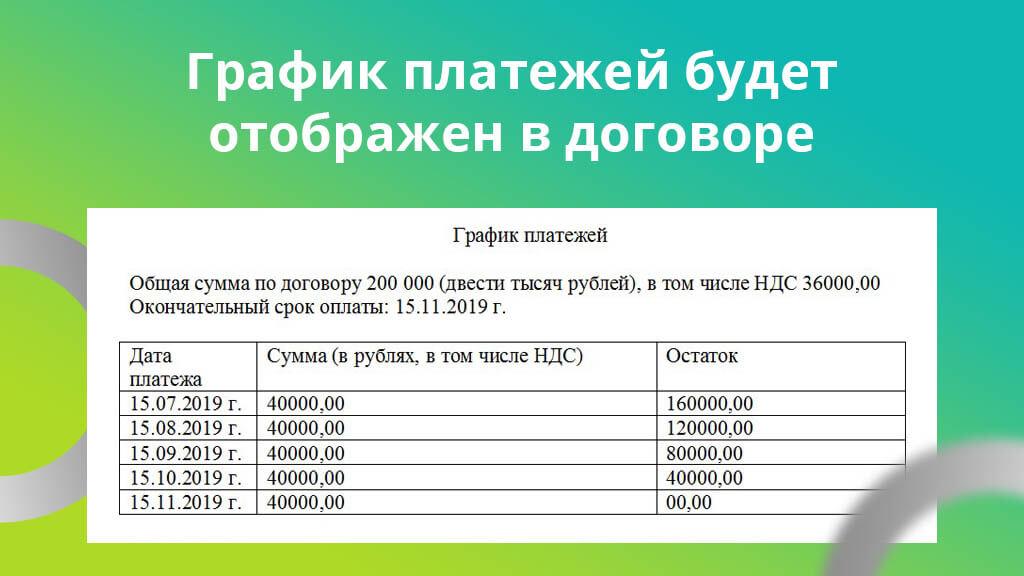 График платежей будет отображен в договоре